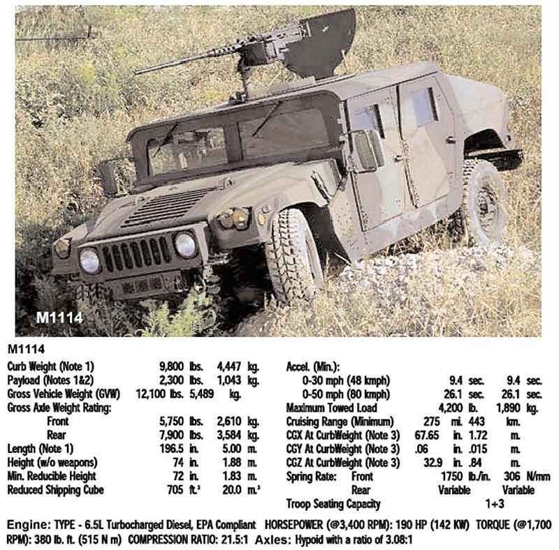 m1114-up-armored-specs01.jpg