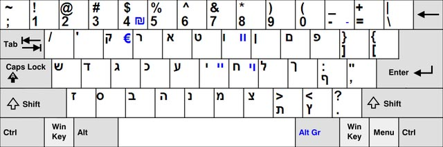 640px-Hebrew_keyboard_layout.jpg