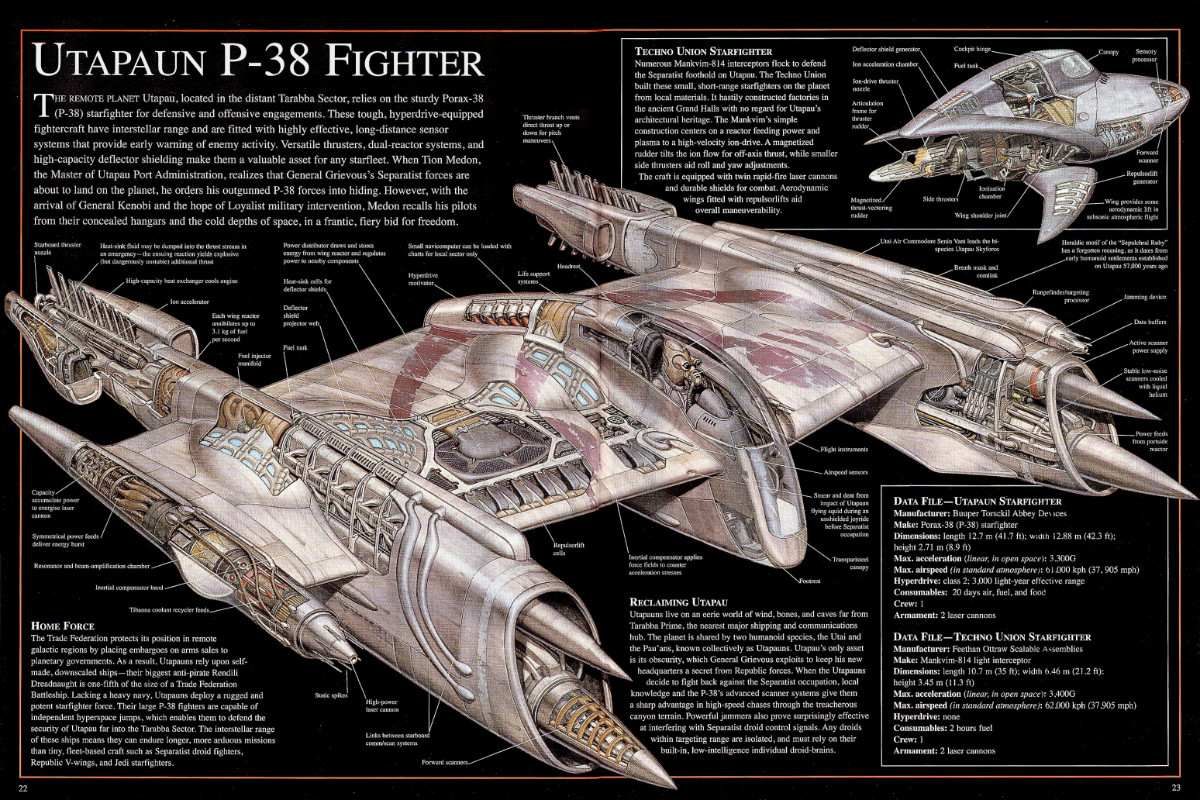 star-wars-revenge-of-the-sith-incredible-cross-sections_MLA-F-134472391_7621.jpg